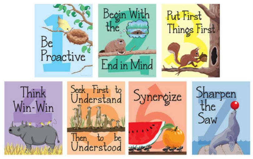 7 Habits of Success